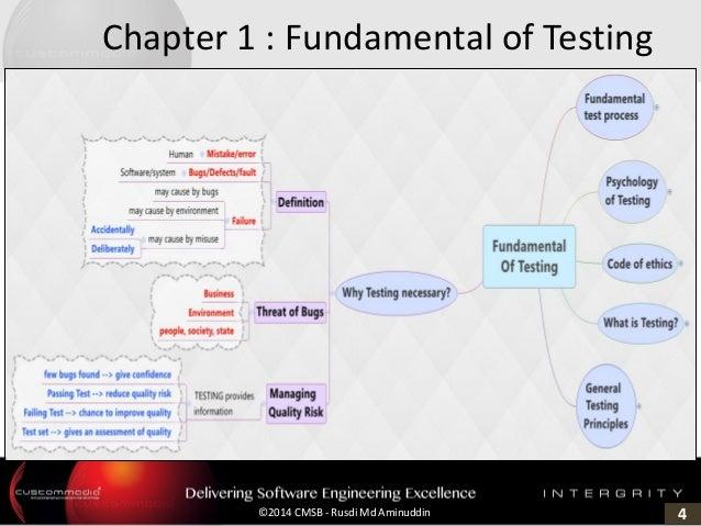 4©2014 CMSB - Rusdi Md Aminuddin Chapter 1 : Fundamental of Testing