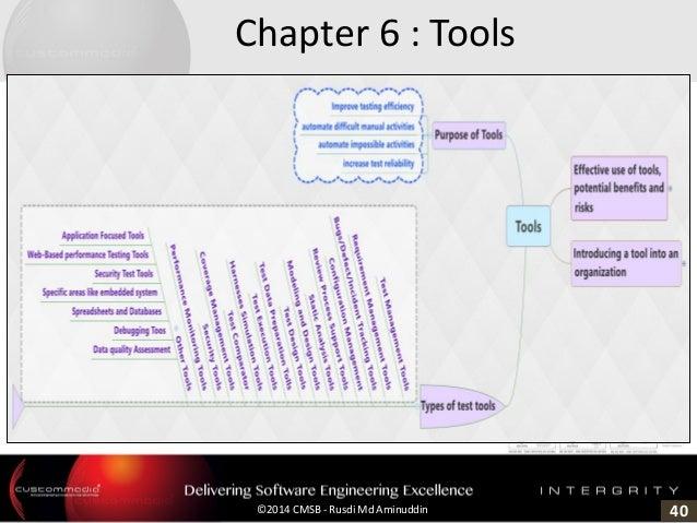 40©2014 CMSB - Rusdi Md Aminuddin Chapter 6 : Tools