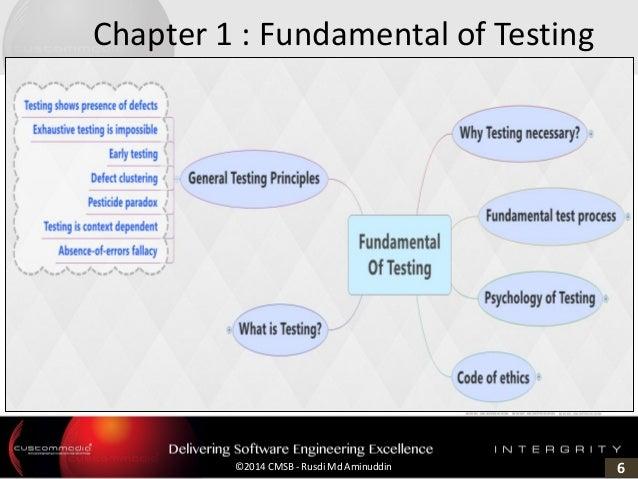 6©2014 CMSB - Rusdi Md Aminuddin Chapter 1 : Fundamental of Testing