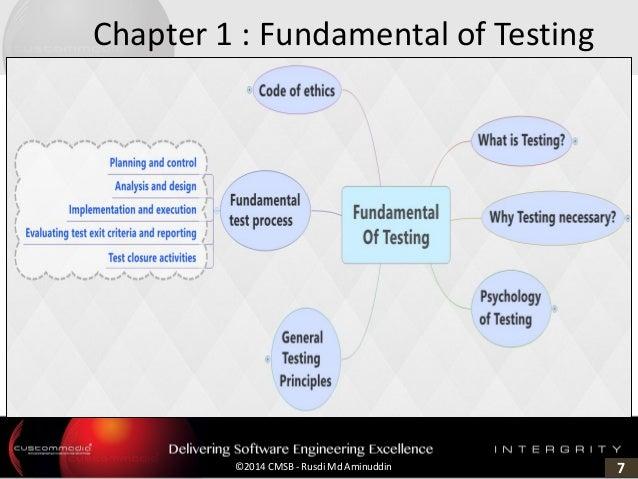7©2014 CMSB - Rusdi Md Aminuddin Chapter 1 : Fundamental of Testing