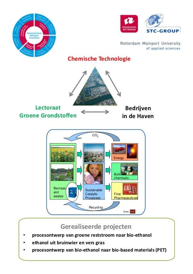 •••!EnergyBulkchemicalsFine/PharmaceuticalsSustainableCatalyticProcessesBiomassandwastesRecyclingCO2