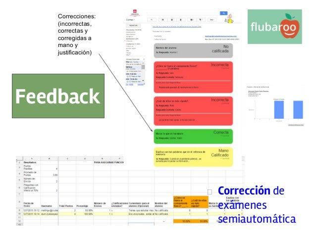http://bibliotecaescolardigital.es/comunidad/BibliotecaEscolarDigital/recurso/estudio-metodologias-y-tic-sal esianos-ciuda...
