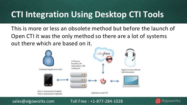 computer telephony integration essay Management insight on the impact of it on organizations the use of the computer is often a core activity (computer telephony integration.