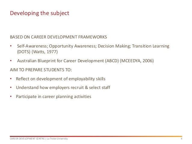Teaching work ready skills online developing the subjectbased on career development frameworks malvernweather Image collections