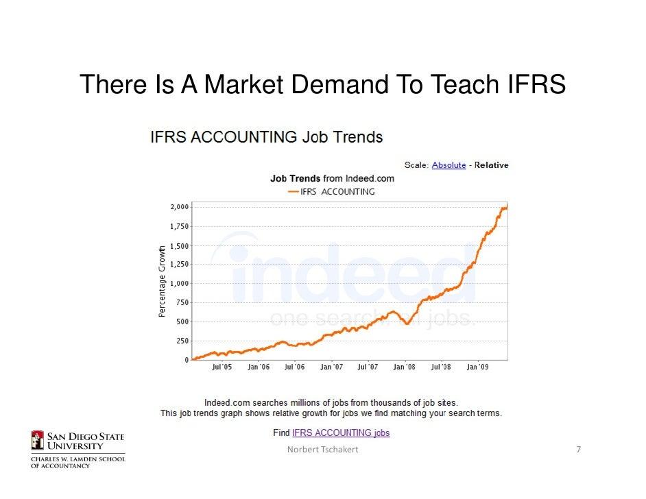 benefits of adopting ifrs pdf