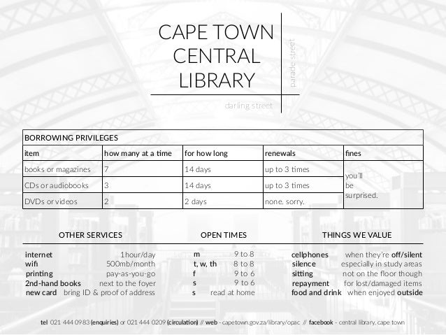 Image result for central library cape town