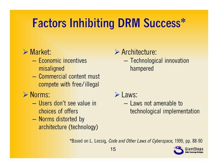 Factors Inhibiting DRM Success* Market:                                 Architecture:   – Economic incentives           ...