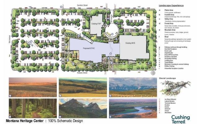 Montana Heritage Center : 100% Schematic Design