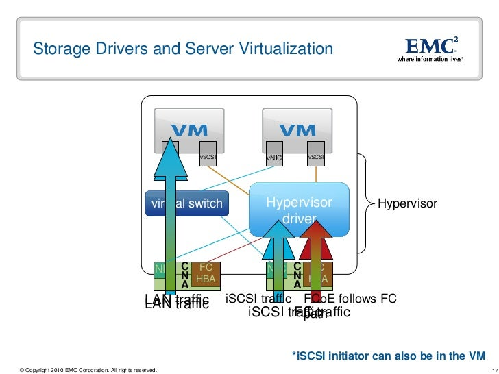 converged data center fcoe iscsi and the future of storage network 16 17