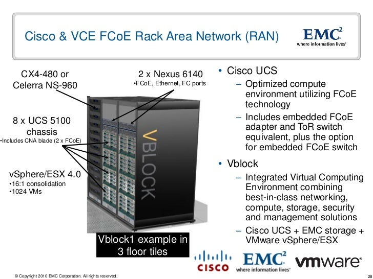 converged data center fcoe iscsi and the future of storage network 27 28
