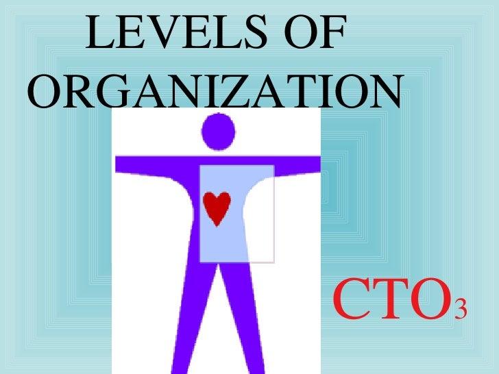 LEVELS OF ORGANIZATION <ul><li>CTO 3 </li></ul>