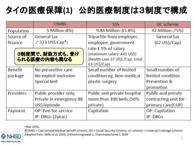 7 3制度間で、財政方式も、受け られる医療の内容も異なる タイの医療保障(1) 公的医療制度は3制度で構成