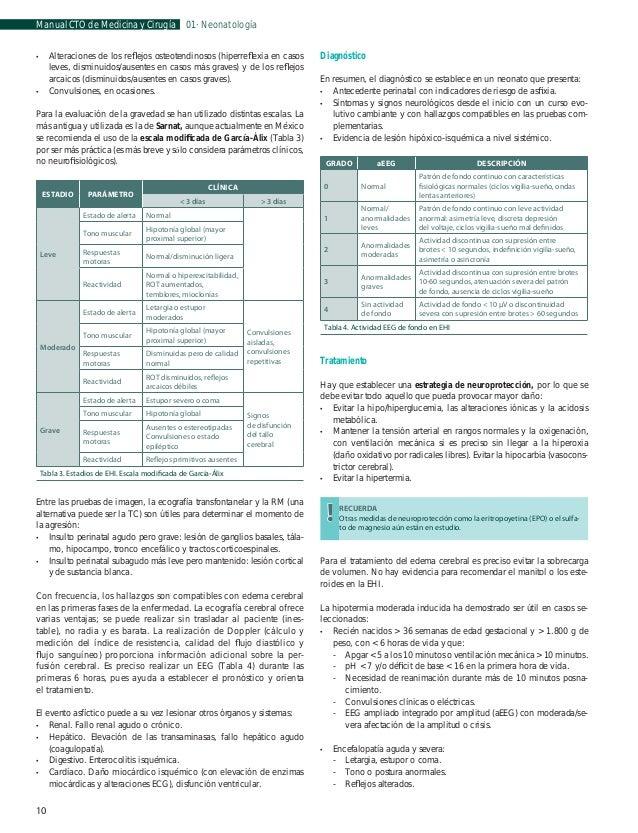 Manual CTO de Medicina y Cirugía  01 · Neonatología  las que destacan parálisis cerebral, dificultades en el aprendizaje, a...