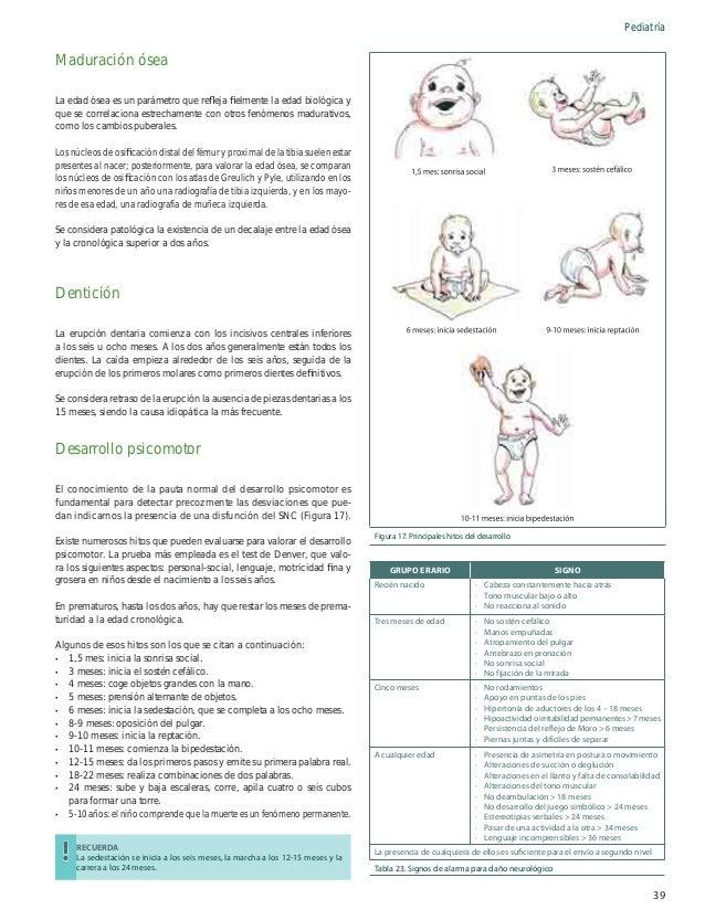 Cto pediatria mexico
