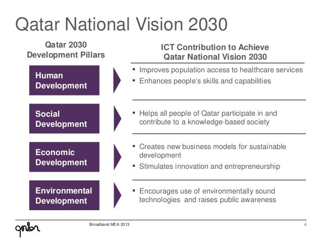 qatars vision 2012-7-13 having historically had limited laws protecting intellectual property (ip) rights, qatar has made progress towards enacting legislation and implementing practices to enable rights holders to protect their ip.