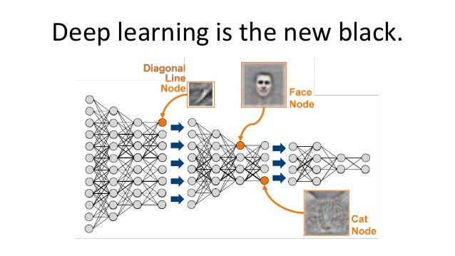 Deep learning is the new black.