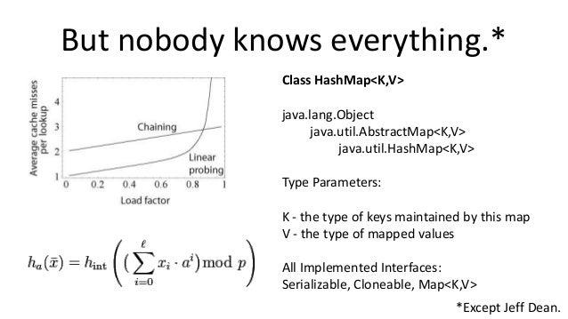 But nobody knows everything.* Class HashMap<K,V> java.lang.Object java.util.AbstractMap<K,V> java.util.HashMap<K,V> Type P...