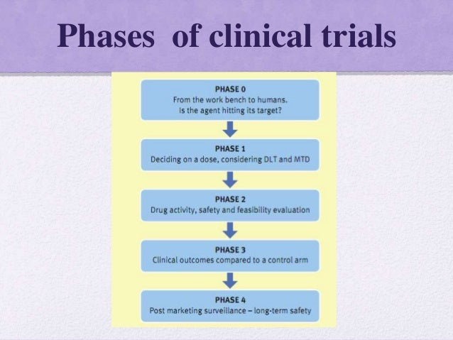 clinical trials definition