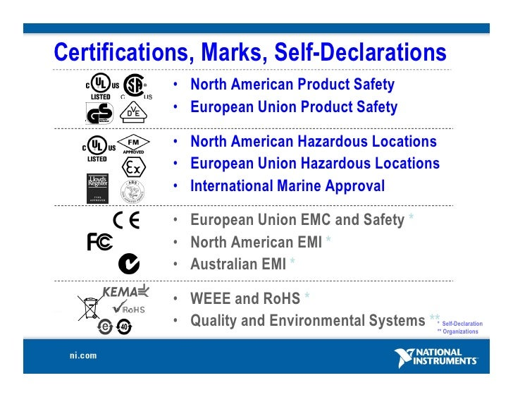 Electrical Certification Symbols Clipart Library