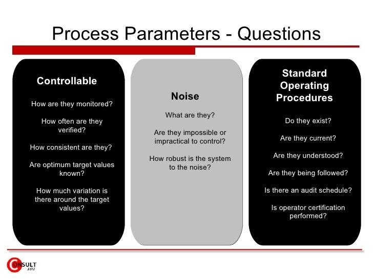 Process Parameters - Questions <ul><li>Controllable  </li></ul><ul><ul><li>How are they monitored? </li></ul></ul><ul><ul>...