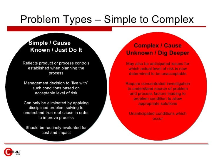 Problem Types – Simple to Complex Simple / Cause  Known / Just Do It Reflects product or process controls established when...