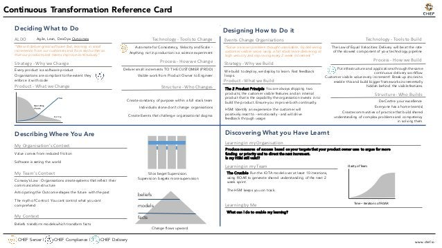 Continuous Transformation Reference Card Deciding What to Do ALDO Strategy-WhyweChange Product-WhatweChange Technolo...