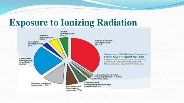 How To Treat Radiation Exposure Naturally