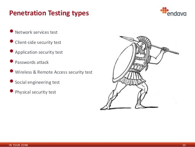 different types of penetration testing