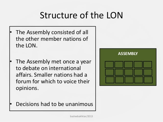 league of nations structure - photo #16