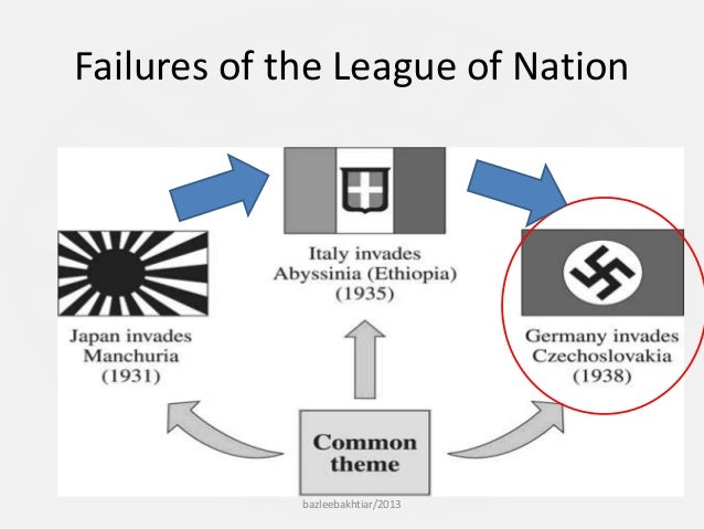 the failure of the league of nations essay