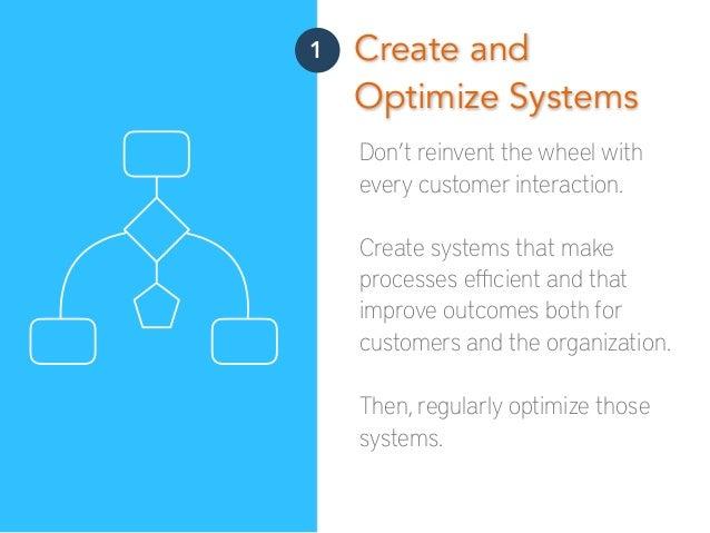 10 Best Productivity Hacks for Customer Service Slide 3
