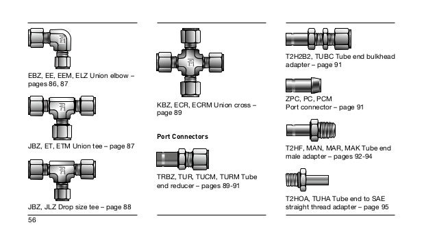 Connector and Tubing Technical Guide | Instrument Products