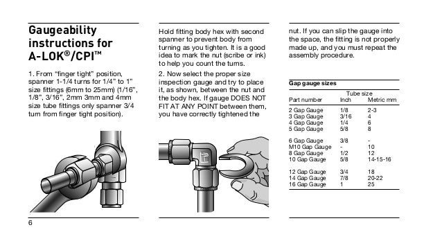 Connector and Tubing Technical Guide | Instrument Products Division -…