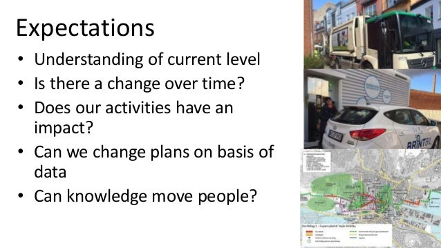 Expectations • Understanding of current level • Is there a change over time? • Does our activities have an impact? • Can w...