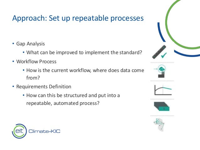Approach: Set up repeatable processes • Gap Analysis • What can be improved to implement the standard? • Workflow Process ...