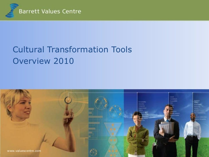 Cultural Transformation Tools  Overview 2010  www.valuescentre.comwww.valuescentre.com              0