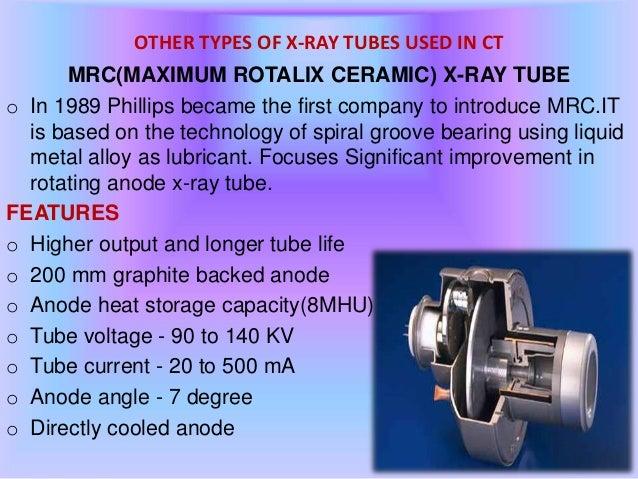 Ct Tube And Detectors