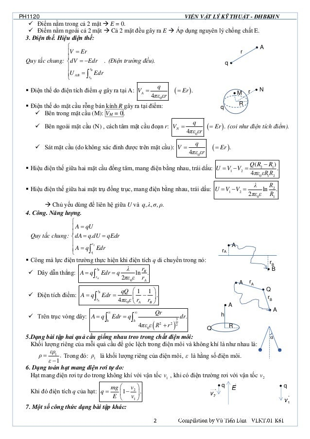 PH1120 VIỆN VẬT LÝ KỸ THUẬT - ĐHBKHN 2 q • • A r • M r R • N q • A • B rA rB • Q • A • A rA rB • A h RQ α • q • q ✓ Điểm n...