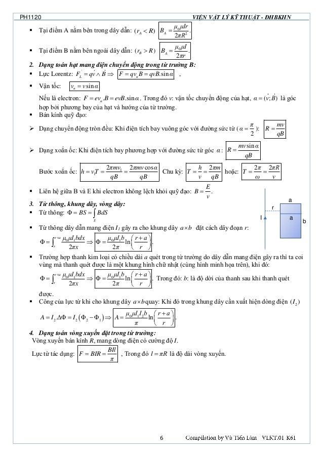 PH1120 VIỆN VẬT LÝ KỸ THUẬT - ĐHBKHN 6 I r a b a ▪ Tại điểm A nằm bên trong dây dẫn: ( )Ar R 0 2 . 2 A μ μIr B πR  ▪ Tại...