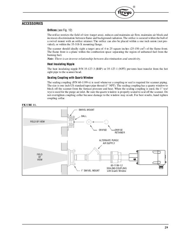 integrated flame scanner for commercial and industrial combustion operations 29 638?cb=1483461174 integrated flame scanner for commercial and industrial combustion ope industrial combustion wiring diagrams at bayanpartner.co