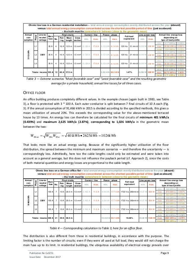 energy efficiency in low voltage building wire rh slideshare net