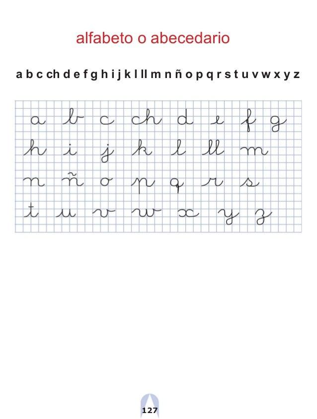 alfabeto o abecedario a b c ch d e f g h i j k l ll m n ñ o p q r s t u v w x y z 127