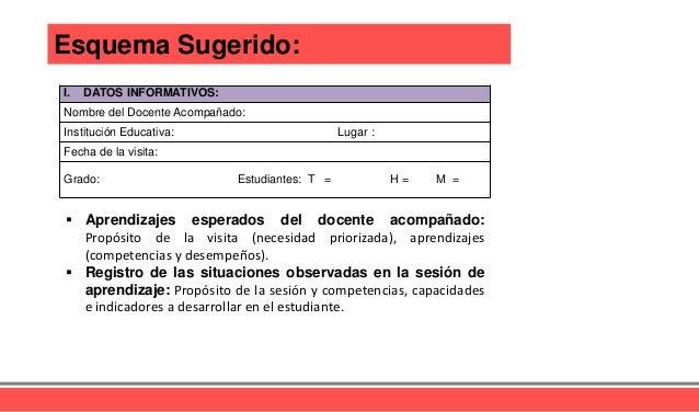 Esquema Sugerido: I. DATOS INFORMATIVOS: Nombre del Docente Acompañado: Institución Educativa: Lugar : Fecha de la visita:...