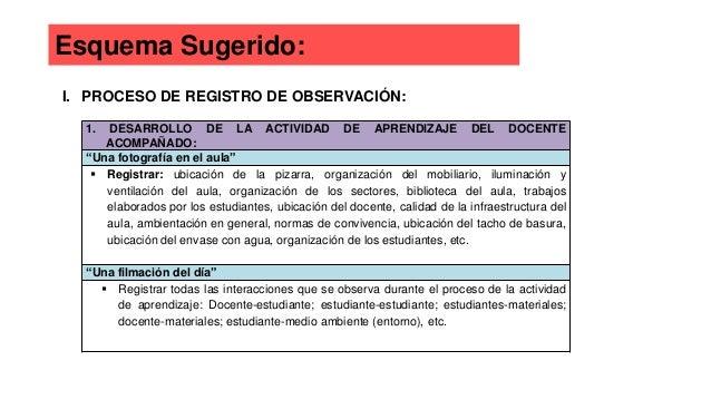 I. PROCESO DE REGISTRO DE OBSERVACIÓN: Esquema Sugerido: 1. DESARROLLO DE LA ACTIVIDAD DE APRENDIZAJE DEL DOCENTE ACOMPAÑA...