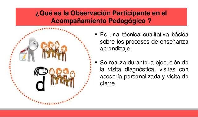 ¿Qué es la Observación Participante en el Acompañamiento Pedagógico ?  Es una técnica cualitativa básica sobre los proces...