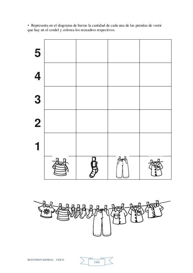 RED INNOVADORAS - ATICO 146 • Representa en el diagrama de barras la cantidad de cada una de las prendas de vestir que hay...