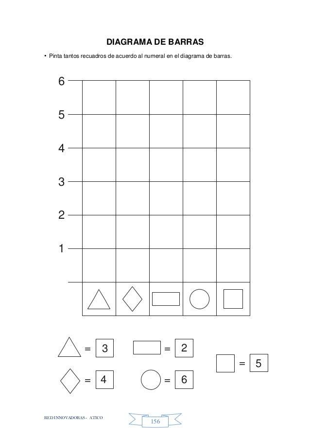 RED INNOVADORAS - ATICO 156 DIAGRAMA DE BARRAS • Pinta tantos recuadros de acuerdo al numeral en el diagrama de barras. 6 ...