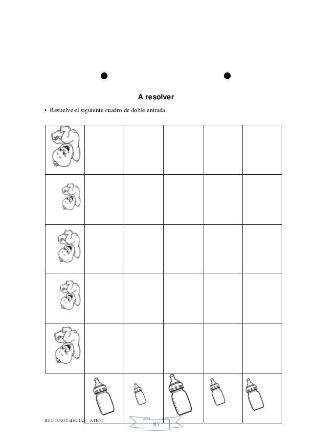 RED INNOVADORAS - ATICO 83 A resolver • Resuelve el siguiente cuadro de doble entrada.