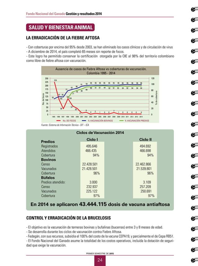 25 CUADERNOS GANADEROS 12 Fondo Nacional del Ganado Gestión y resultados 2014 VACUNACIÓN AFTOSA – RABIA - Por disposición ...