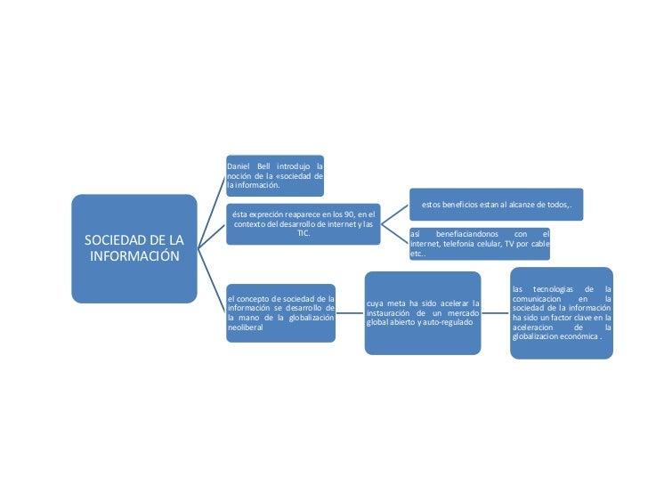 Daniel Bell introdujo la                 noción de la «sociedad de                 la información.                        ...